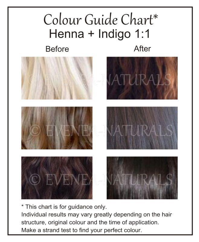 Premium Quality Pure Organic Henna Organic Indigo Powders Multi